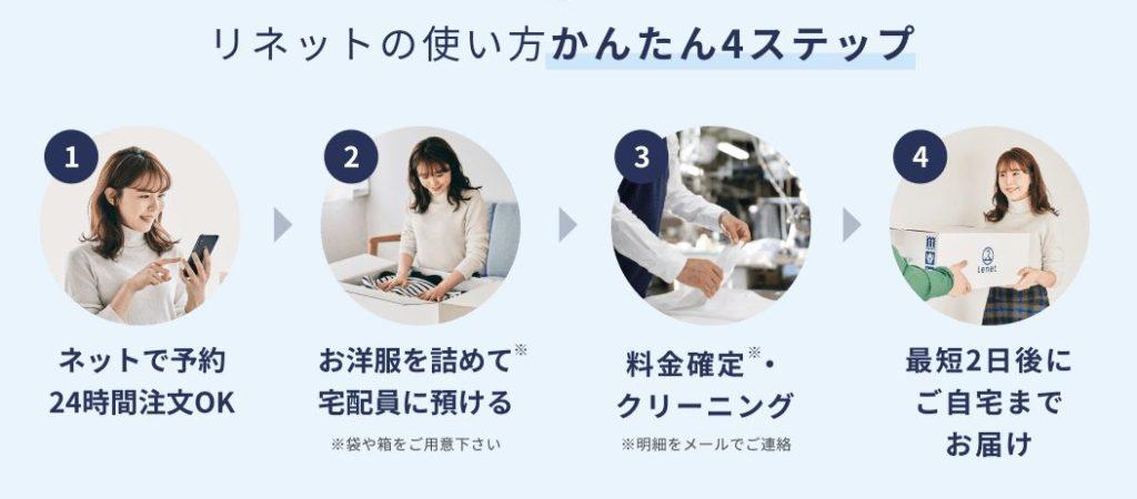 リネットの使い方4ステップ