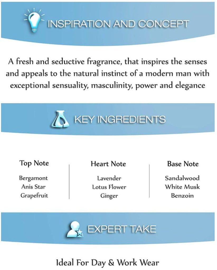 ジャガークラシック香水の主成分