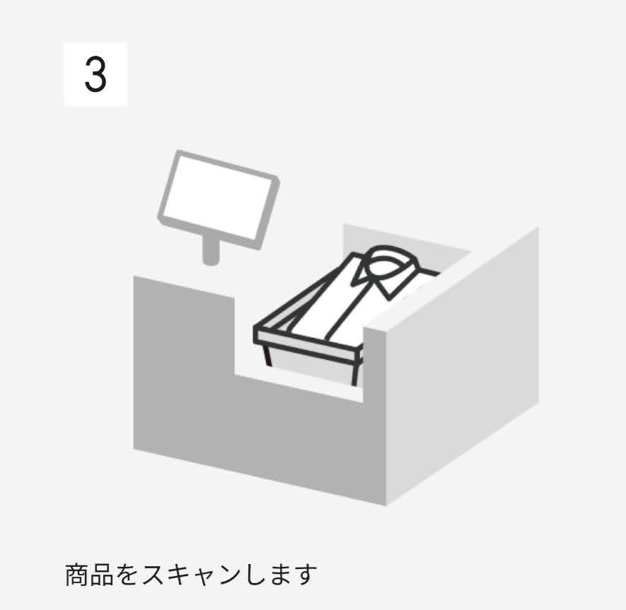 ユニクロPayの使い方3